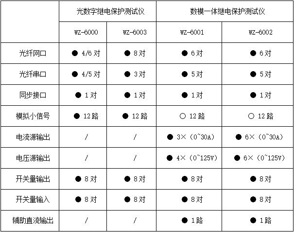 产品配置选型.jpg